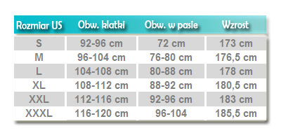 Tabela rozmiarów - New Balance - odzież męska